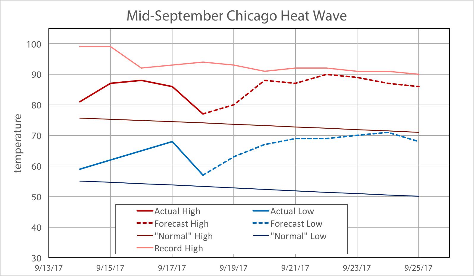 mid_sept_heatwave.png