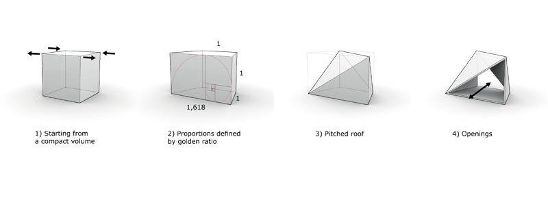 Fivefold-room-diagram.jpg