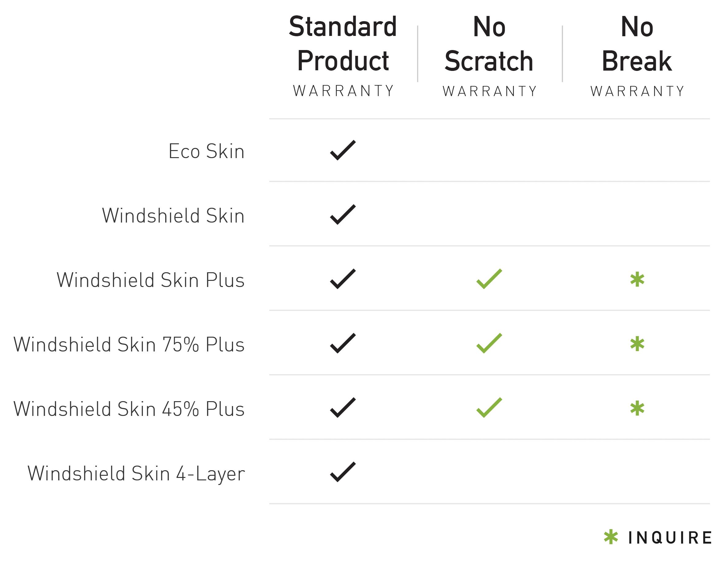 Bray - Chart - Product Line Warranty-5.jpg