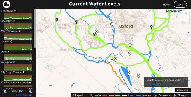 See Live Water Levels -