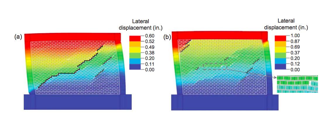 Finite Element Models of Infilled Frames