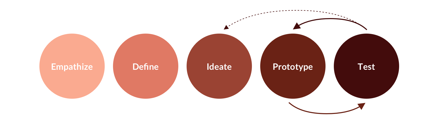 design-thinking@2x.jpg