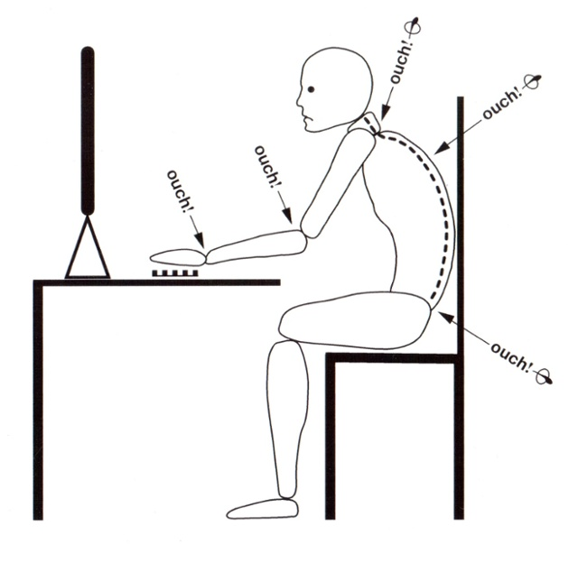 computer-sitting-bad-posture-from-in-praise-of-good-posture.jpg