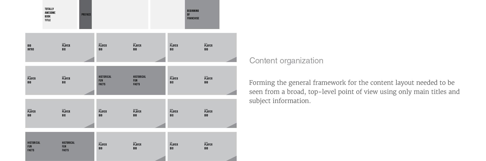 Content organization.jpg
