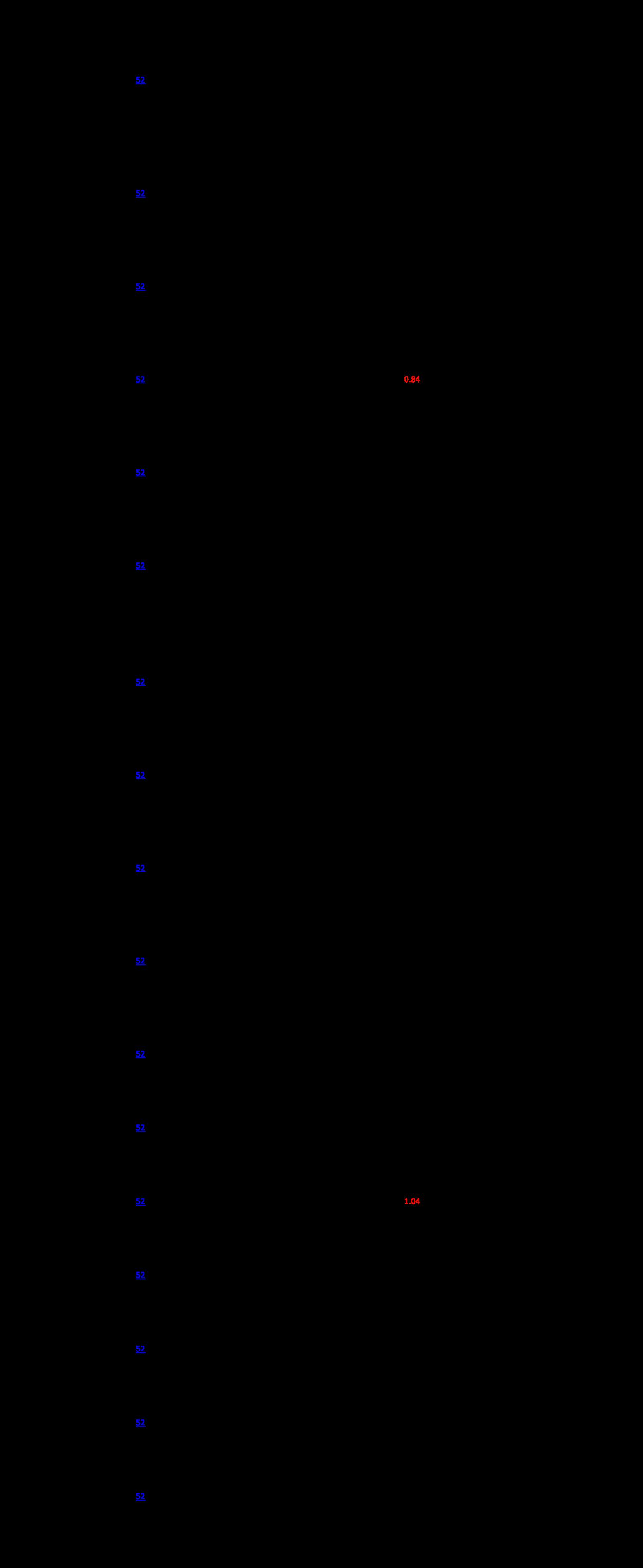 Horse_biochem_measurands.png