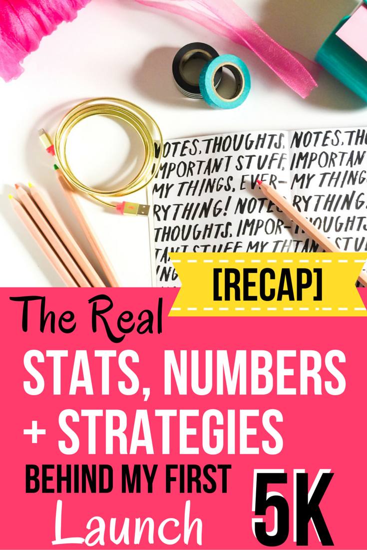The Real Stats, Numbers, and Strategies behind my First 5K Launch | I'm breaking down my revenue, sales numbers, and strategies behind the first launch of my paid online course. Click through to find out my exact launch strategy plan!