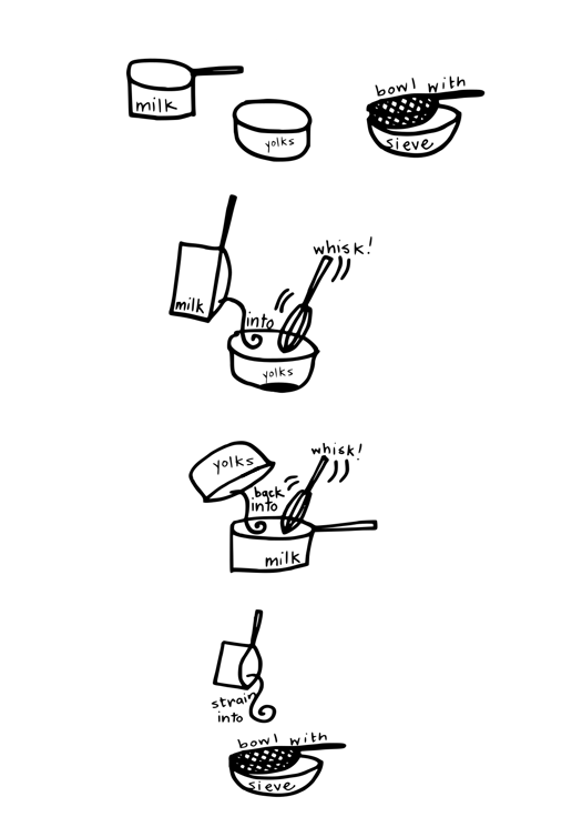custard instructionspic.png
