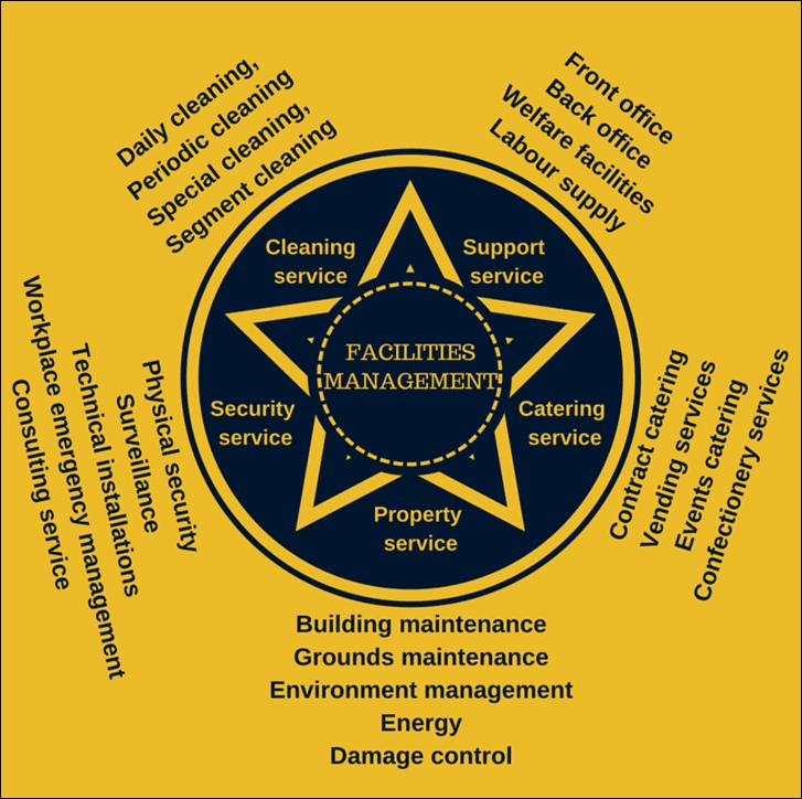 diagram-of-facilities-management-compressor.png