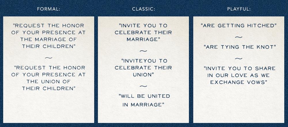 Lauren-Rachel_Custom-Wedding-Invitation-Design_Action-line.png