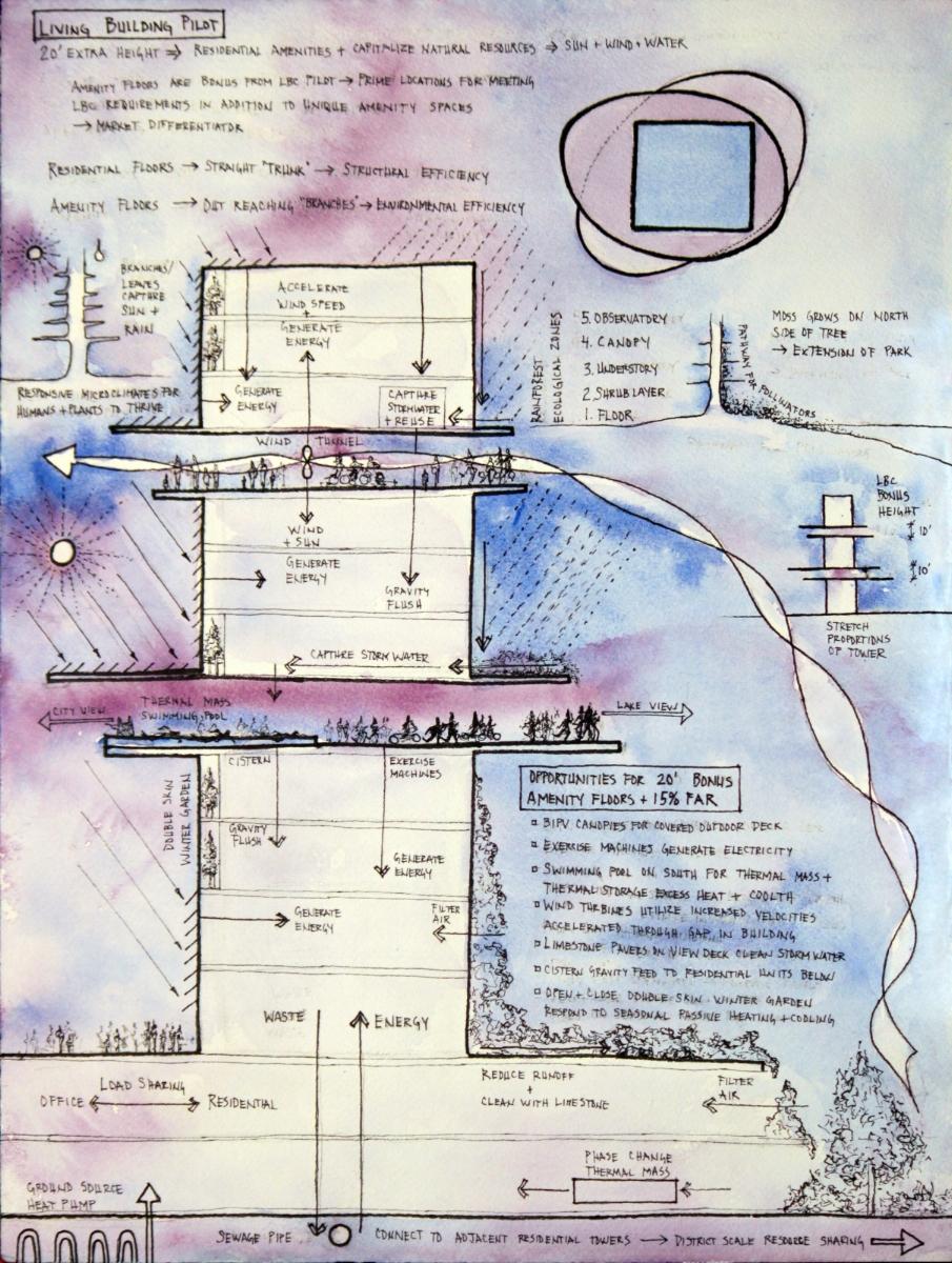 Living Building Pilot Diagram2.jpg