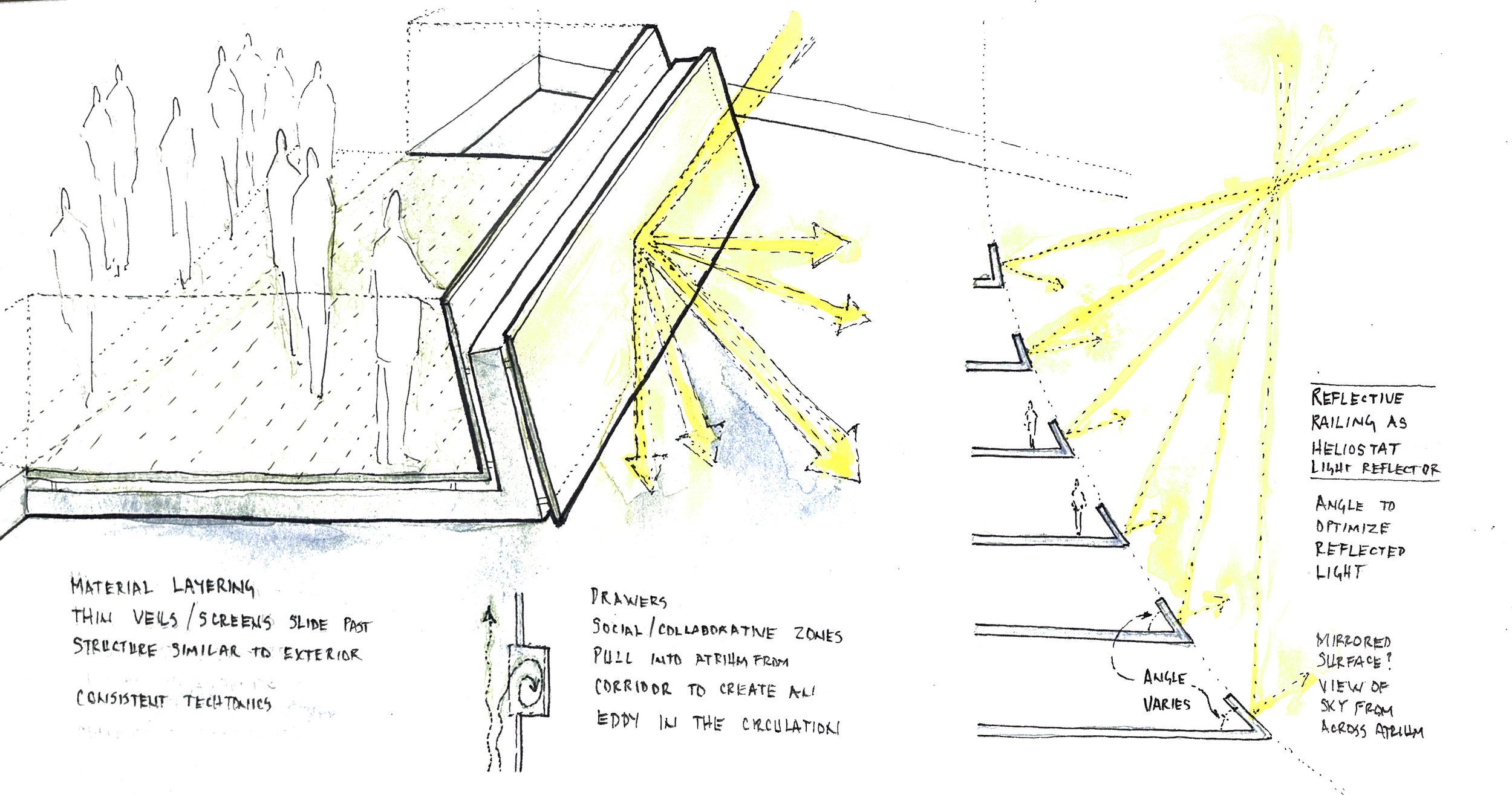 AtriumSection_DevinKleiner.jpg