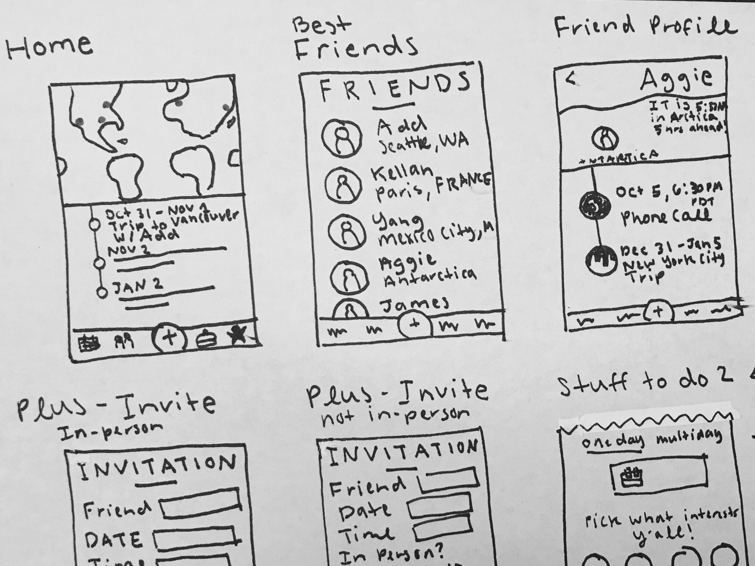 Sketched out wireframes