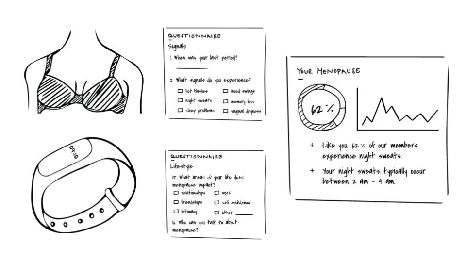 Narrowed Concept Readout.jpg