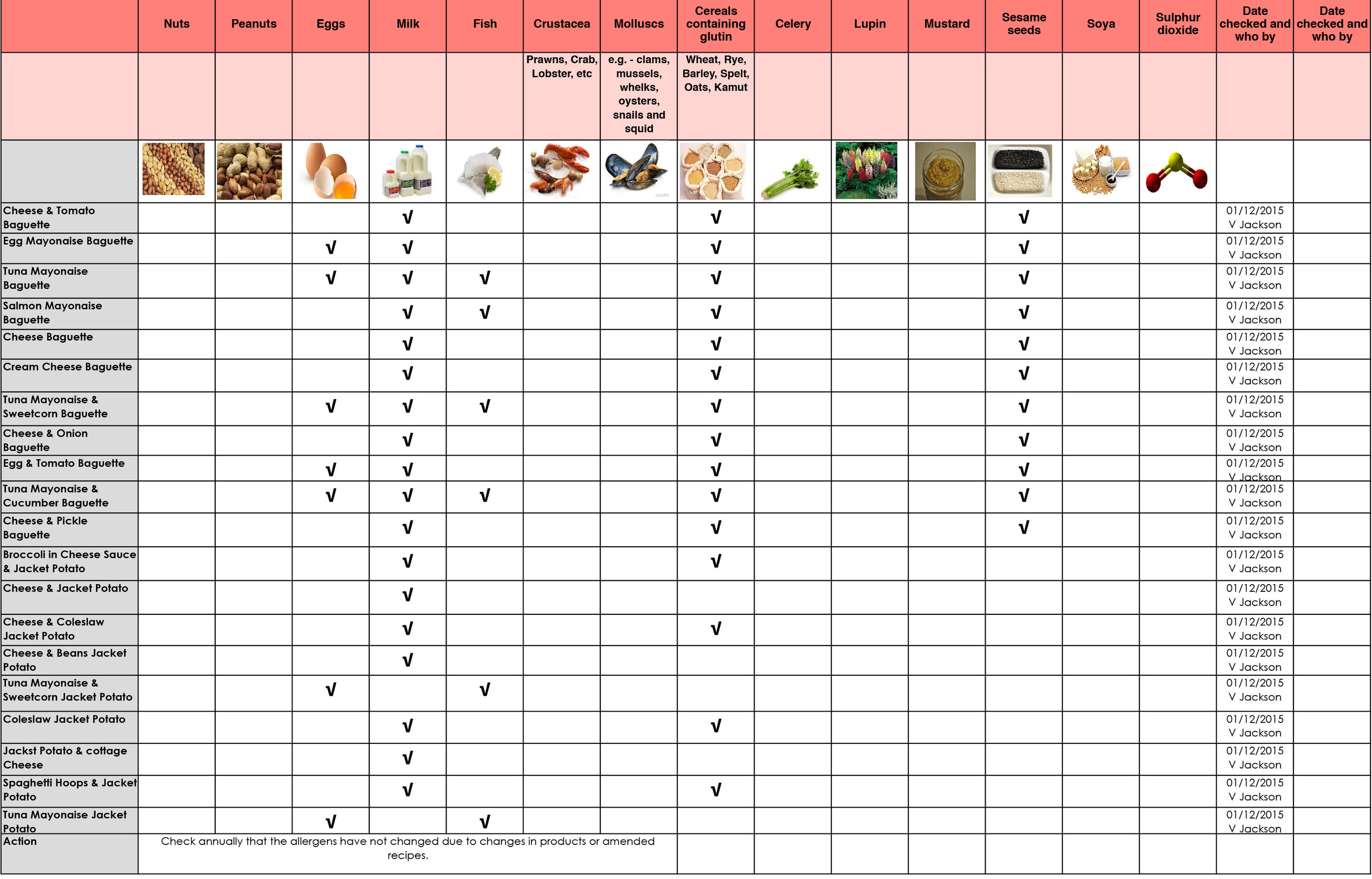 Allergen form with pictures(baguette & Jacket potato).jpg