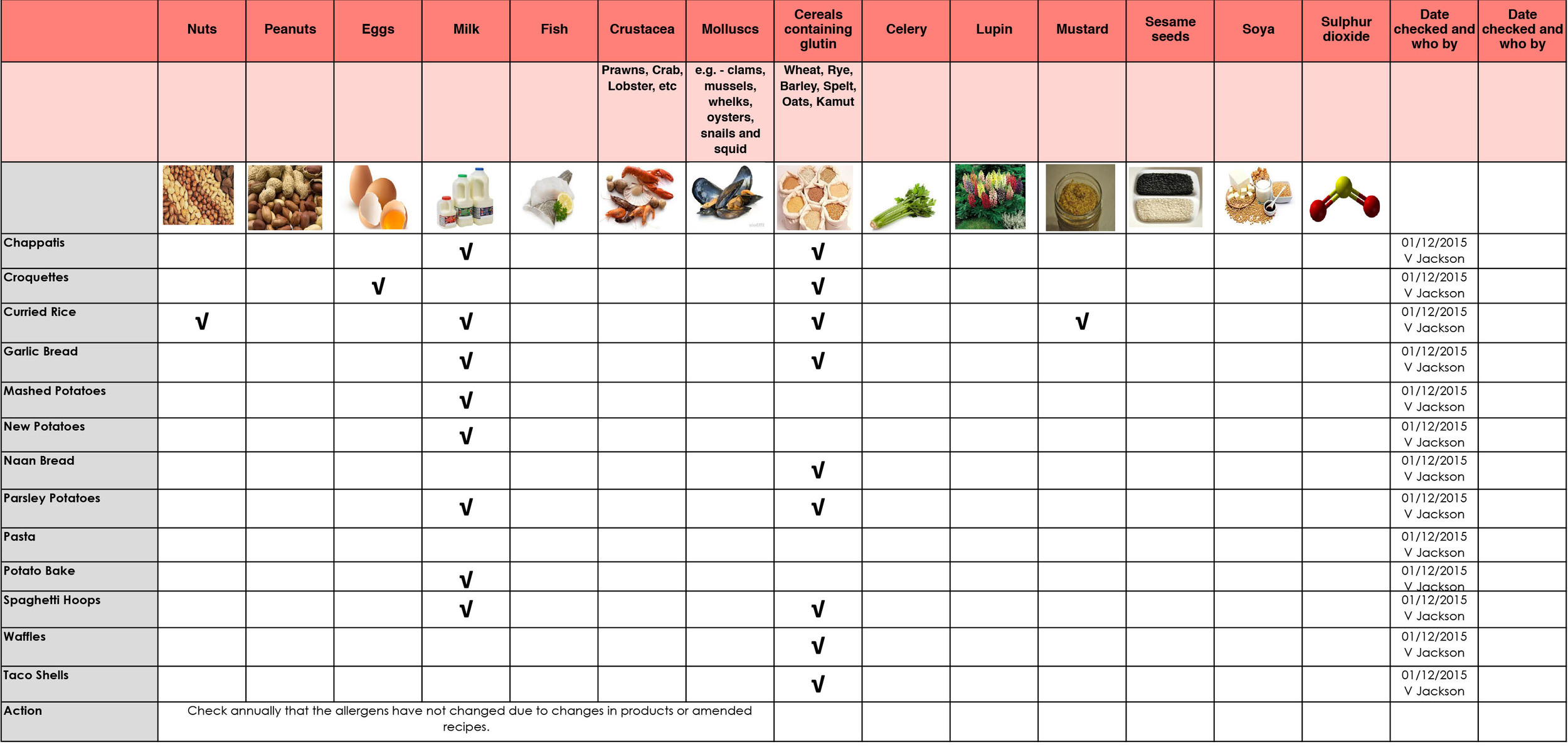 Allergen form with pictures(Starch choices).jpg