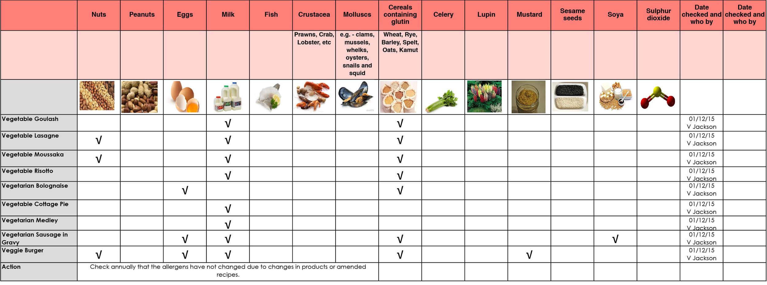 Allergen form with pictures(Vegetarian 1).jpg
