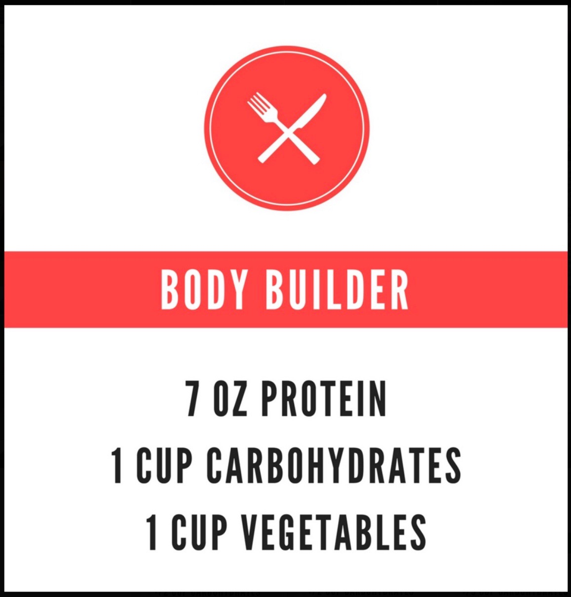 """The next plan and last one on the list is the """"Bodybuilder"""" meal plan and pretty much self explanatory. Yup, we thought about you and want you to be happy, I mean full.This plan was designed for anyone looking to gain weight and get some extra carbs and protein in their meals.Typically calories range from 450 - 550 cal p/meal on this plan -"""