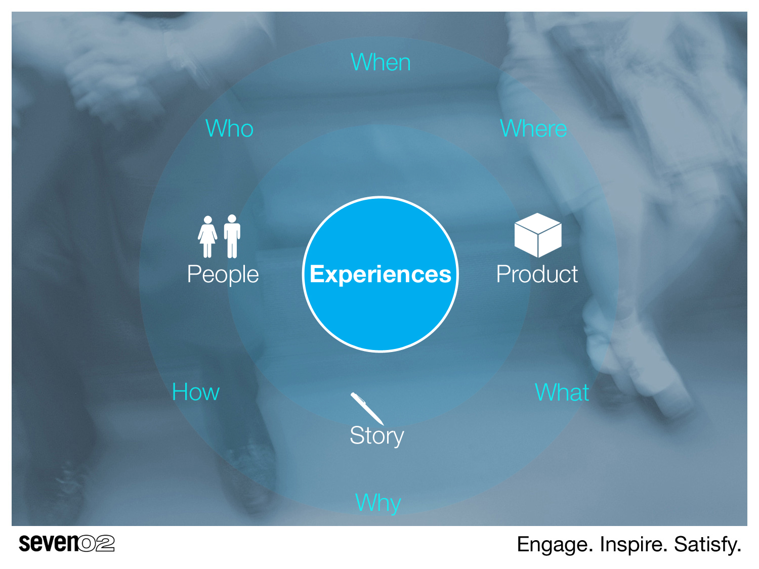 Title-Slides-Designing-experiences-who-what-how2.jpg