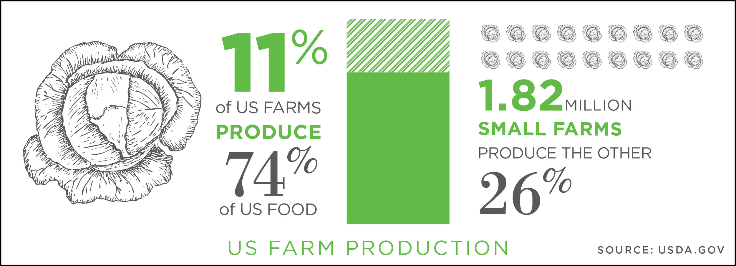 VAF 023 US Farm Production.jpg