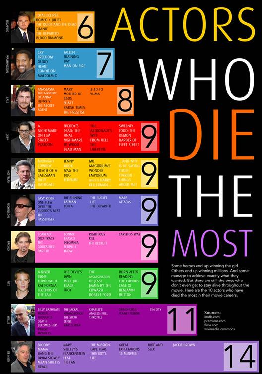 Deaths Column Graph [ALT].jpg