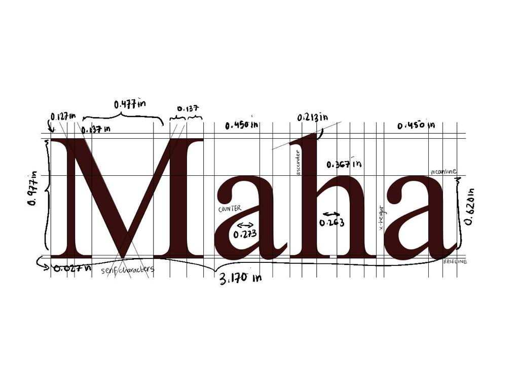Maha Sohail