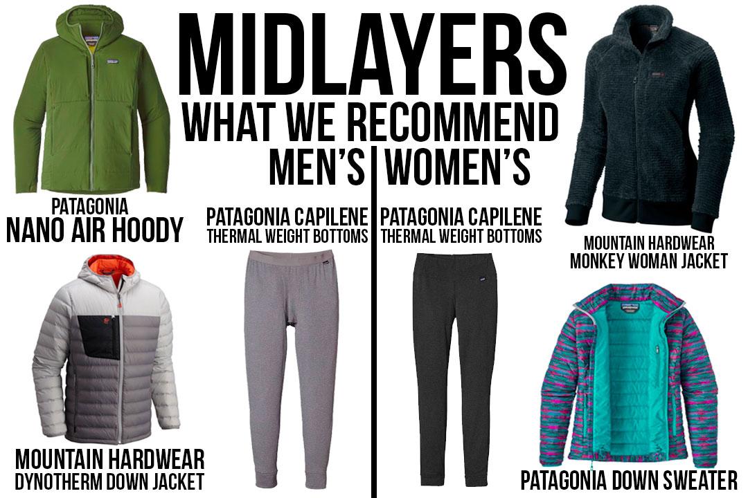 MidLayers.jpg