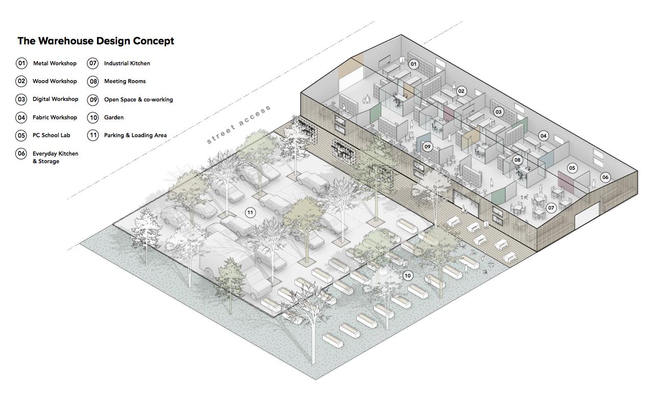 warehouse visual.jpg
