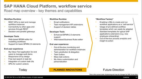 SAP Cloud platform workflow service : our first conclusions