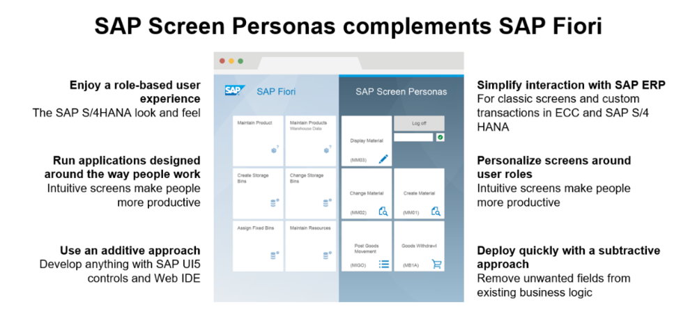 SAP Screen Personas compliments SAP Fiori