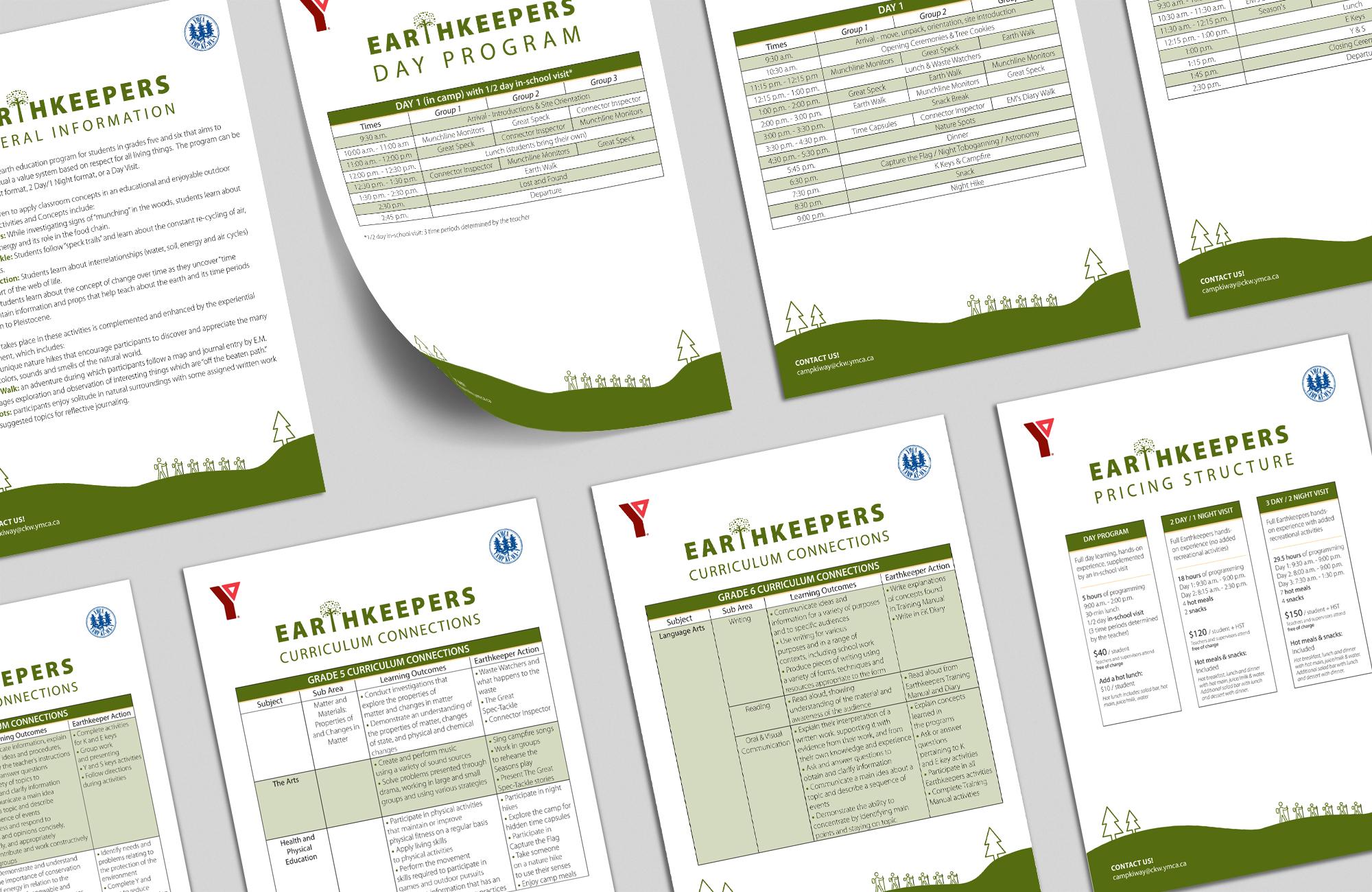 Multi-Page Program Sheets