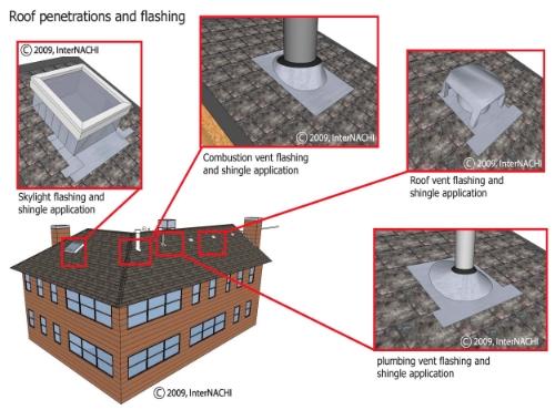 roof-penetrations-flashing.jpg