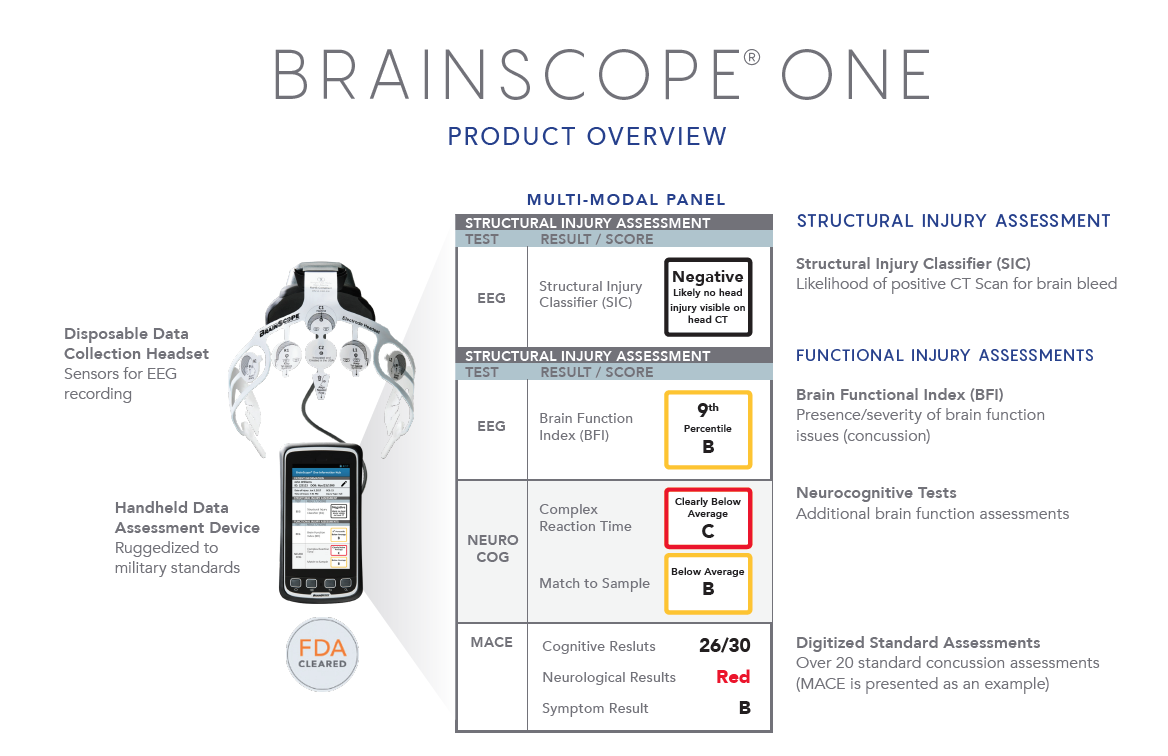 BrainScope-One-Product-Overview-2.PNG