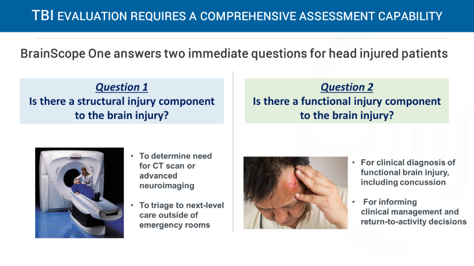 tbi-evaluation-requires-comp-assessment.png