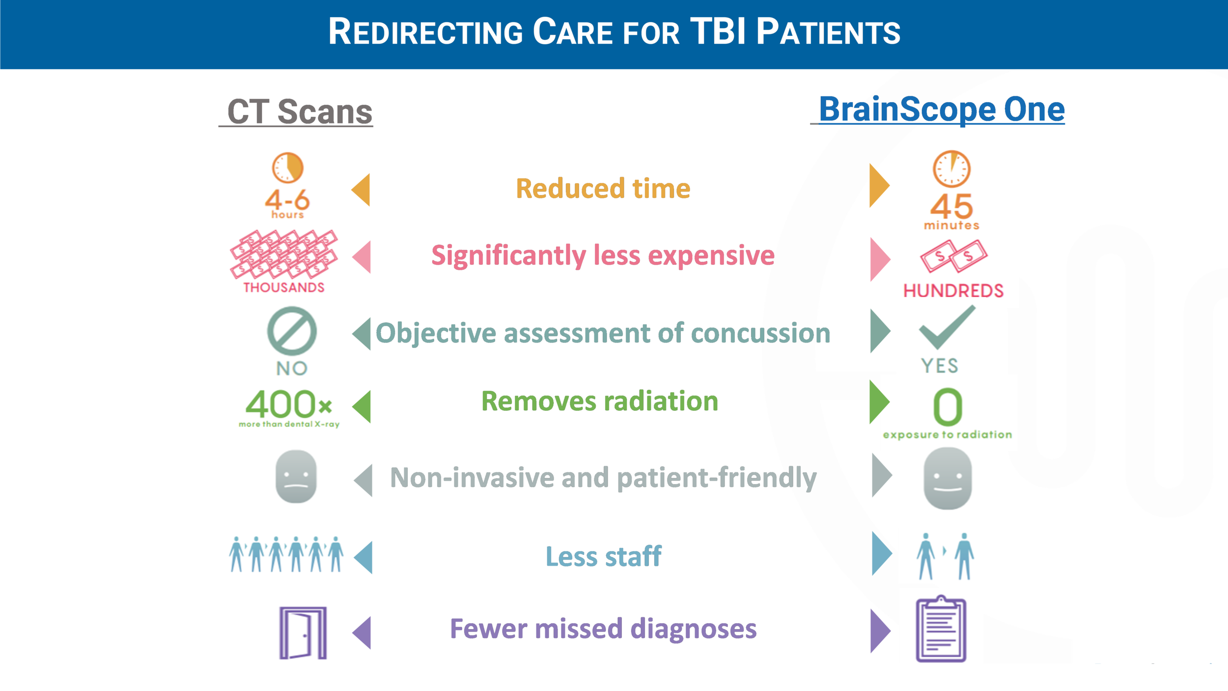 redirecting-care-for-tbi-patients.png