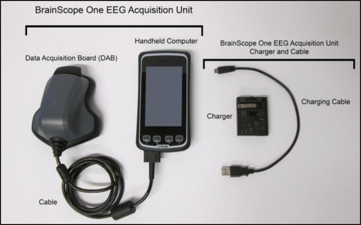 BrainScope EEG Acquisition Unit.png