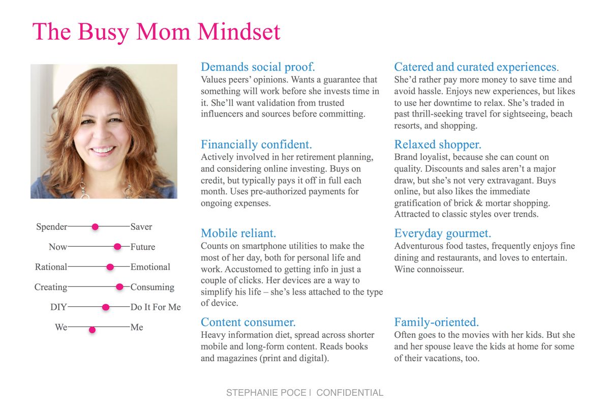 - The Busy Mom persona is one of two personas created as part of a marketing strategy for a mobile wallet app.