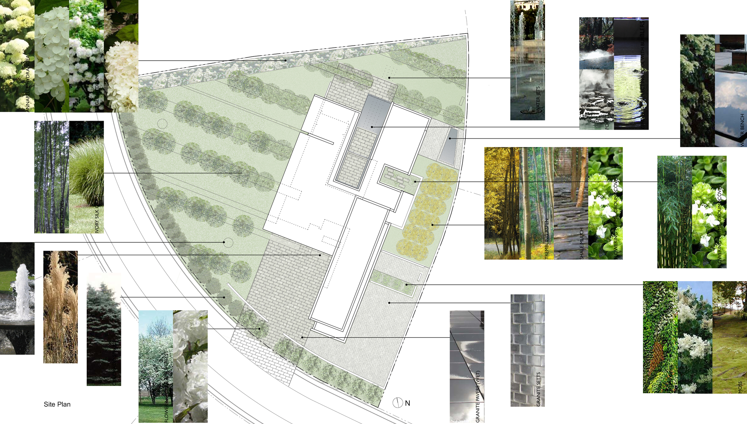 Site Plan | Russia House | Jennifer Turner Architect