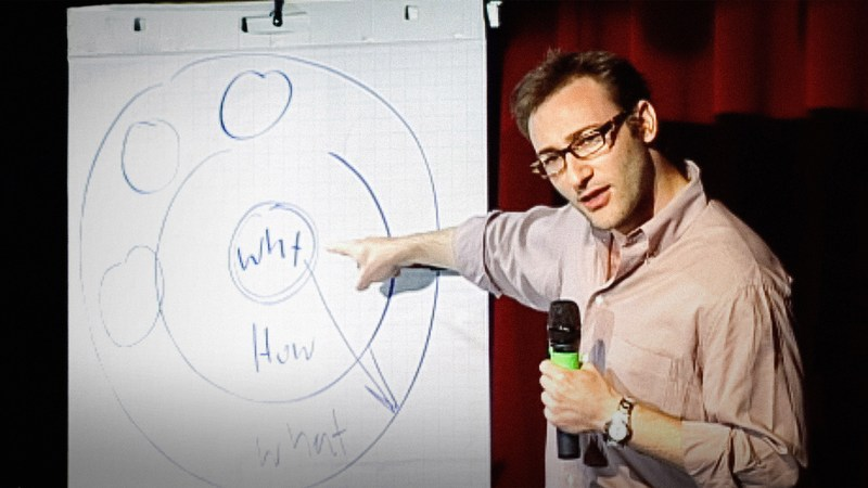 "simon sinek, pointing out  that it all starts with ""why"""