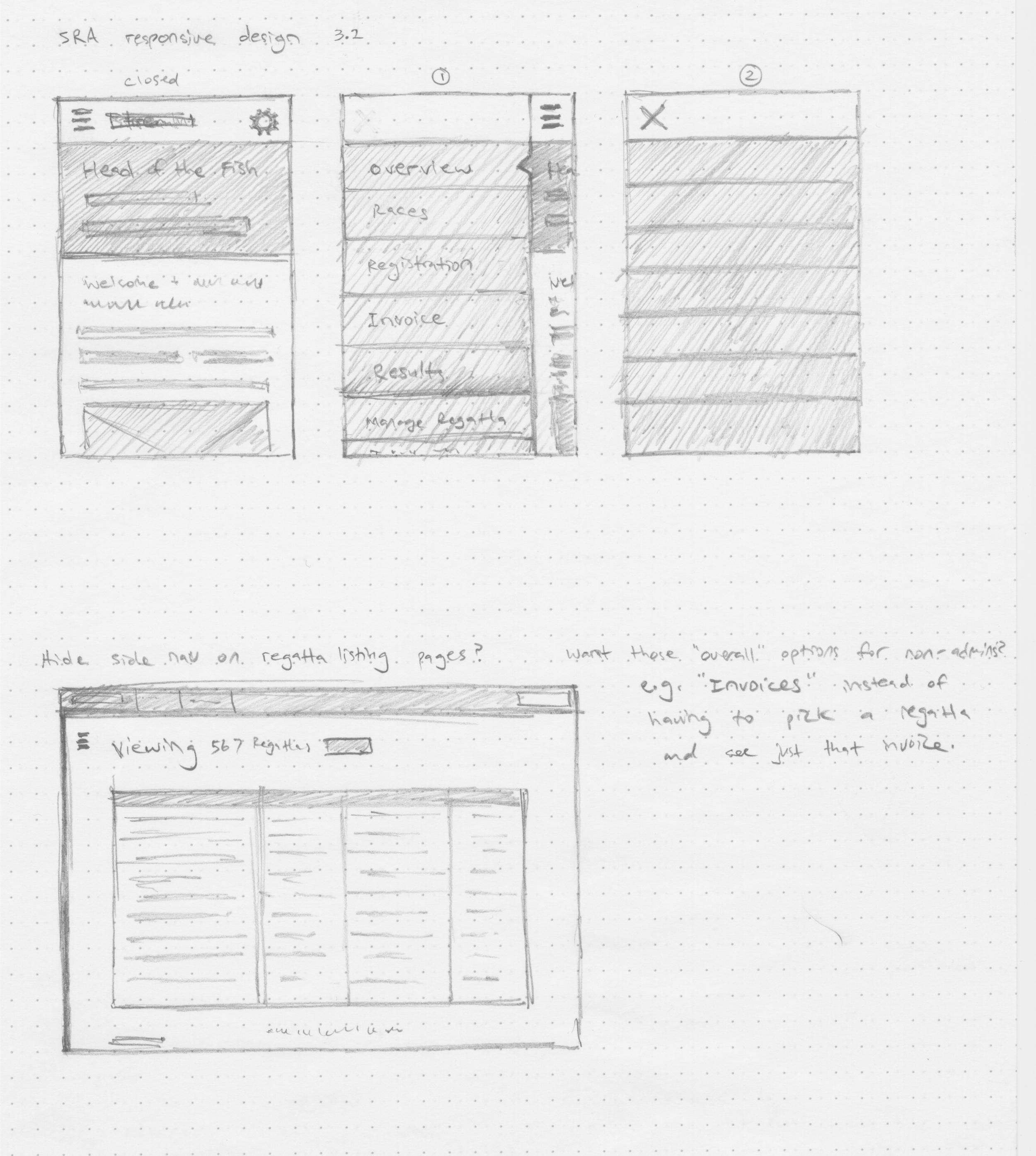 Responsive menu sketch