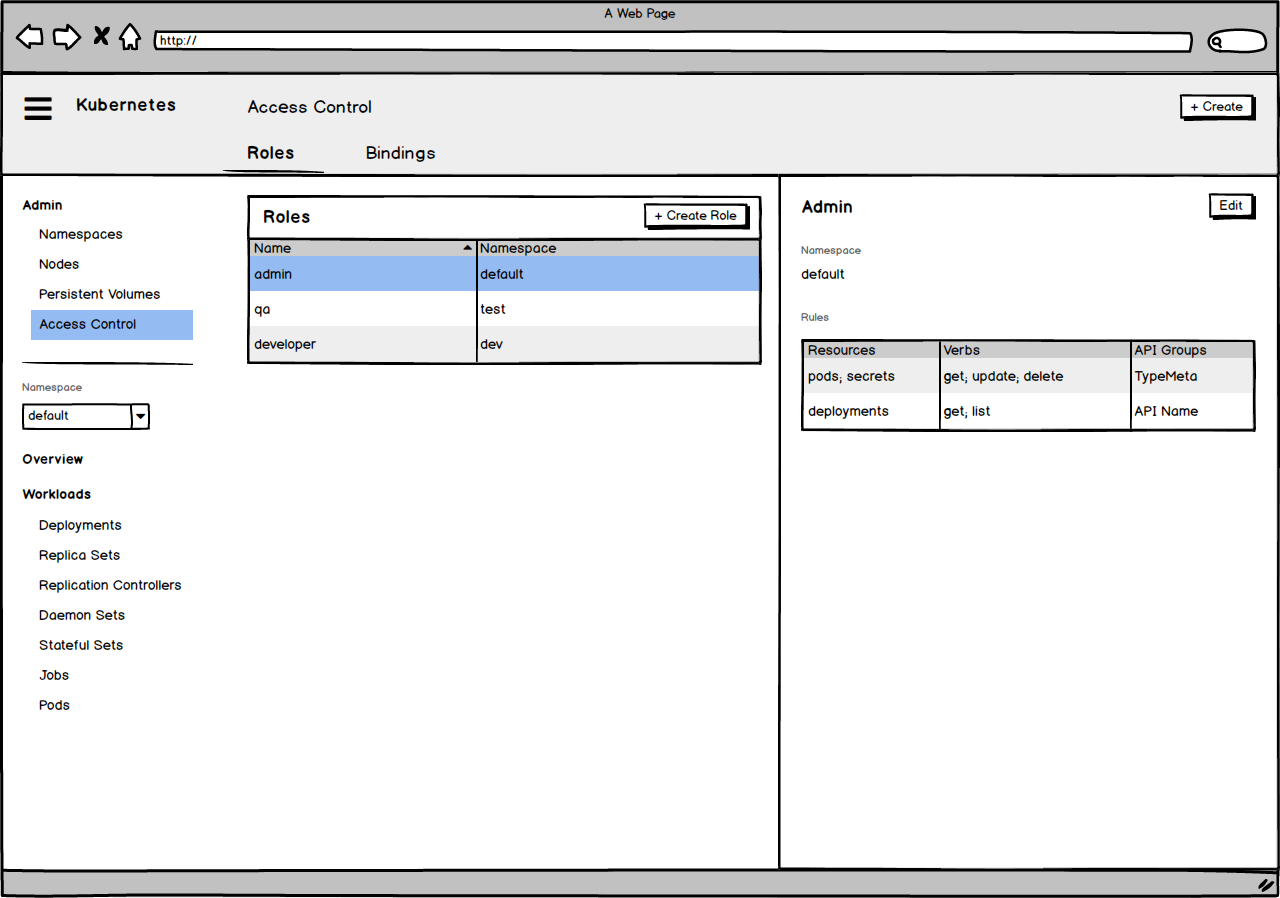 Wireframe for Role Based Access Control Management