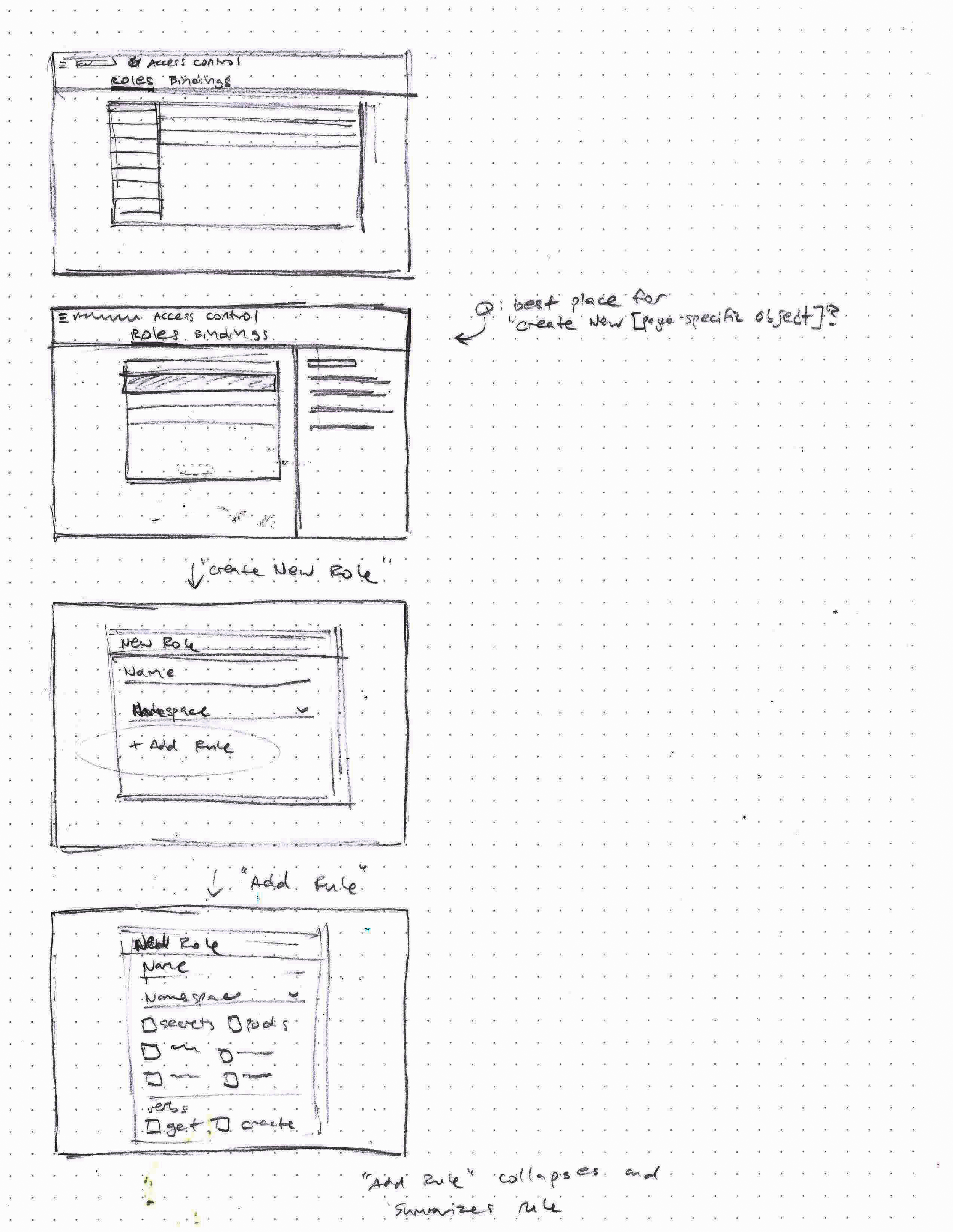Sketches for Role Based Access Control Management.Sketches for Role Based Access Control Management.