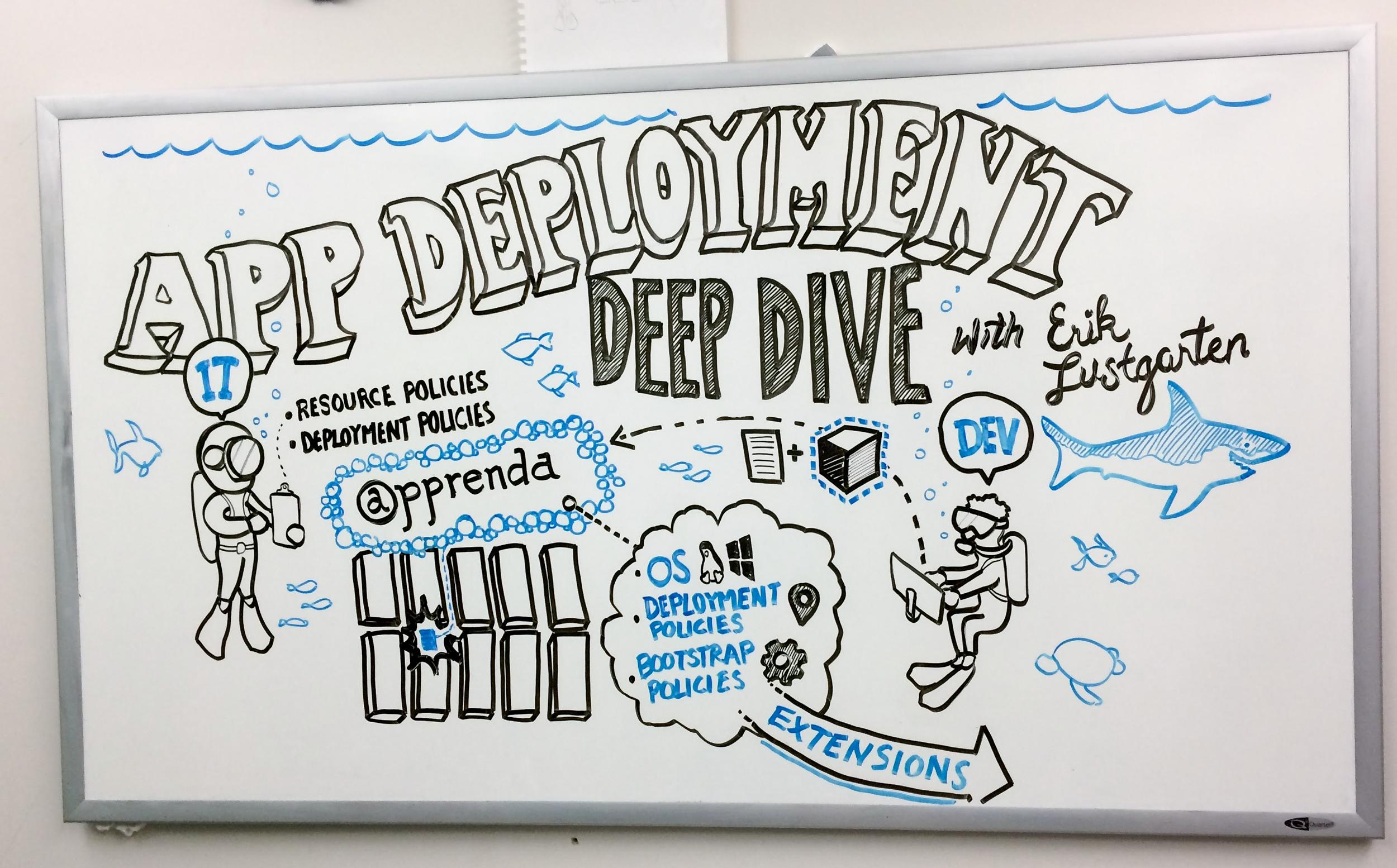 App deployment deep dive