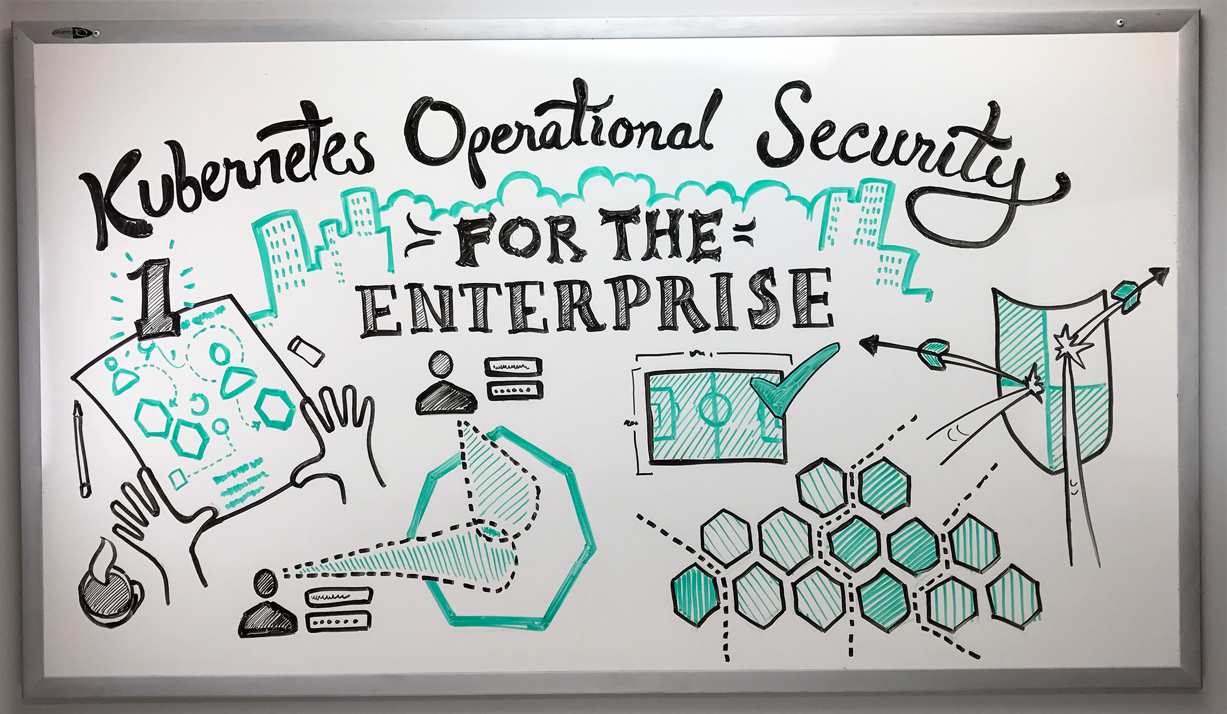 Kubernetes operational security for the enterprise