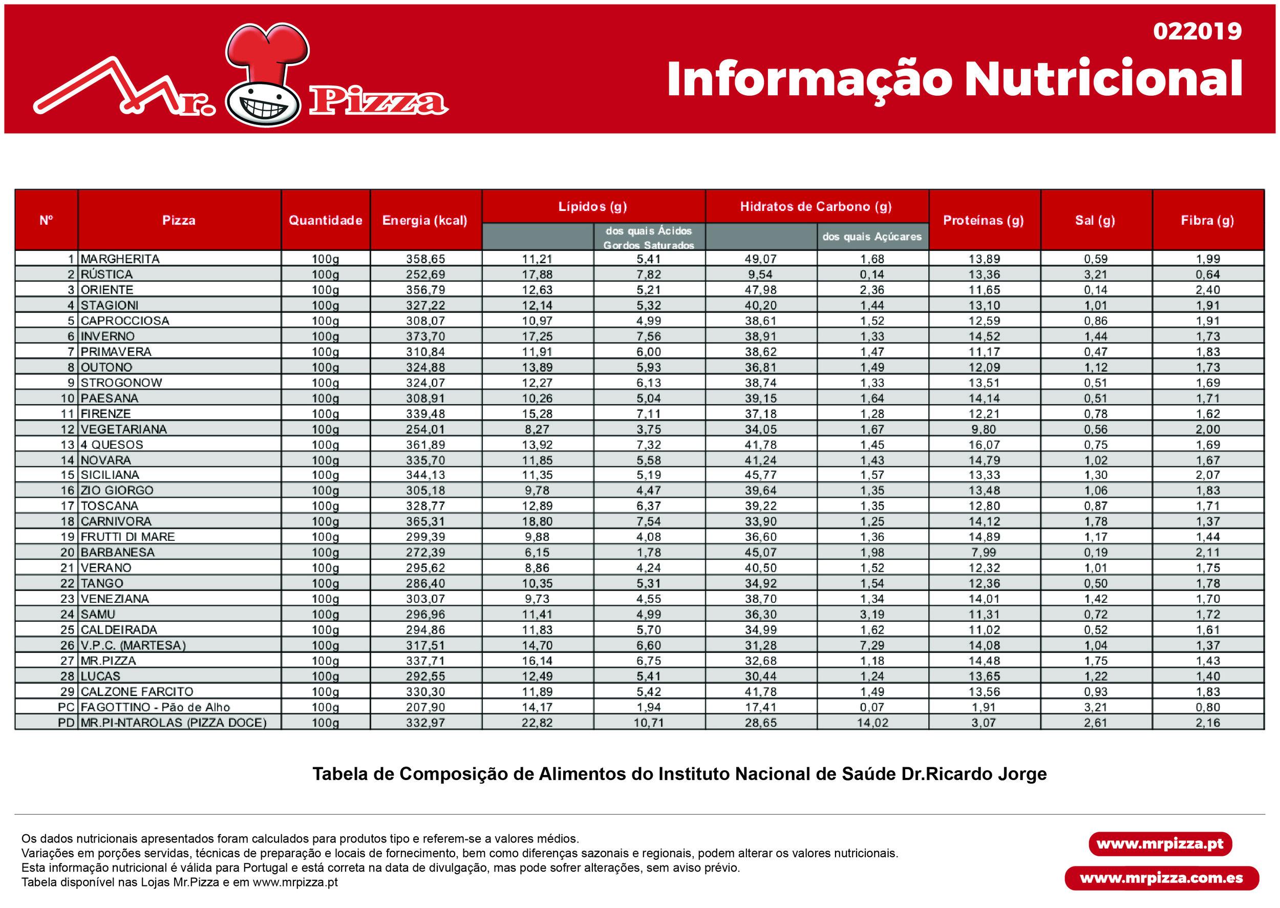Informação Nutricional -01.jpg