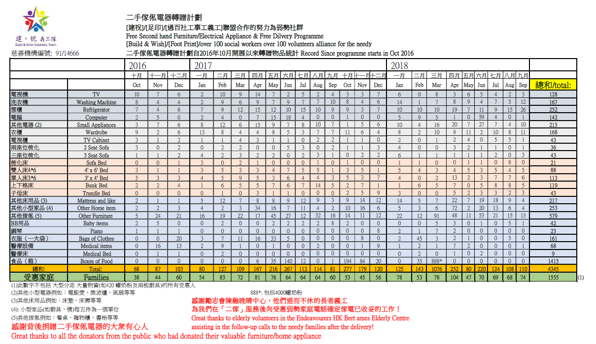 未命名Quantity Table Sept 2018.png