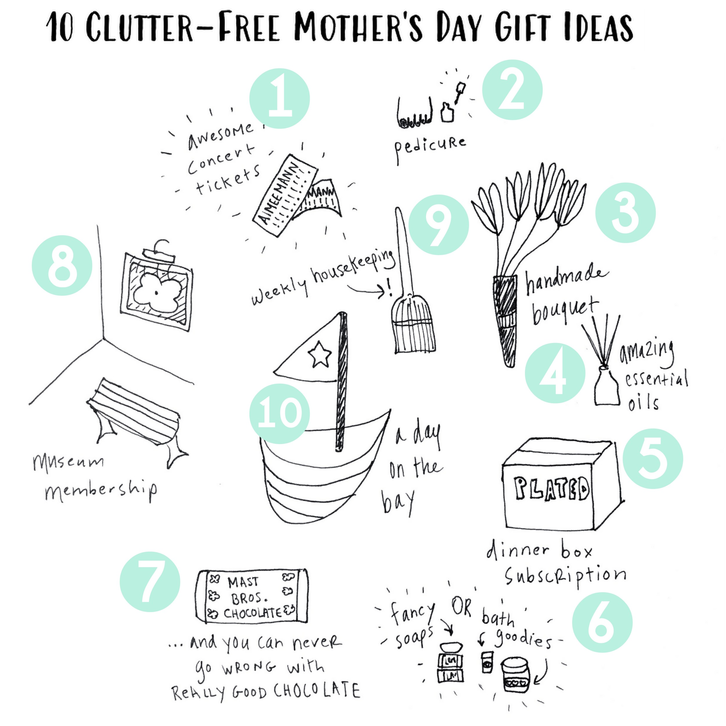 Last-Minute (Clutter-Free!) Mother's Day Gift Guide