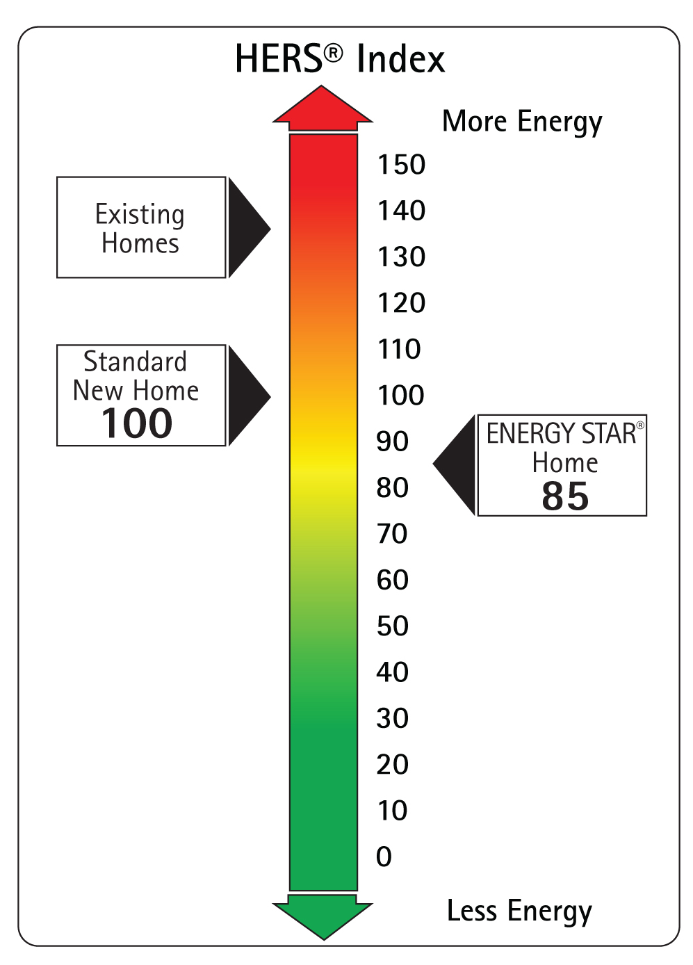 HERS Index.jpg
