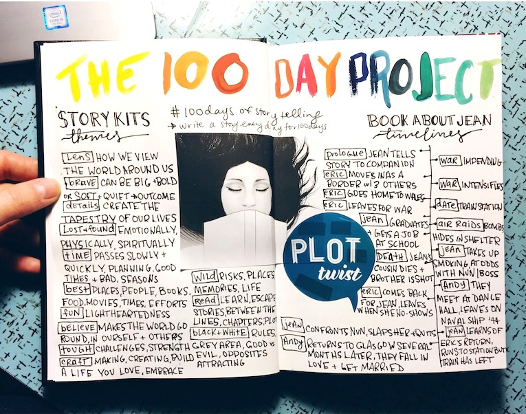 A beautiful and inspiring way to organize and brainstorm her novel writing.