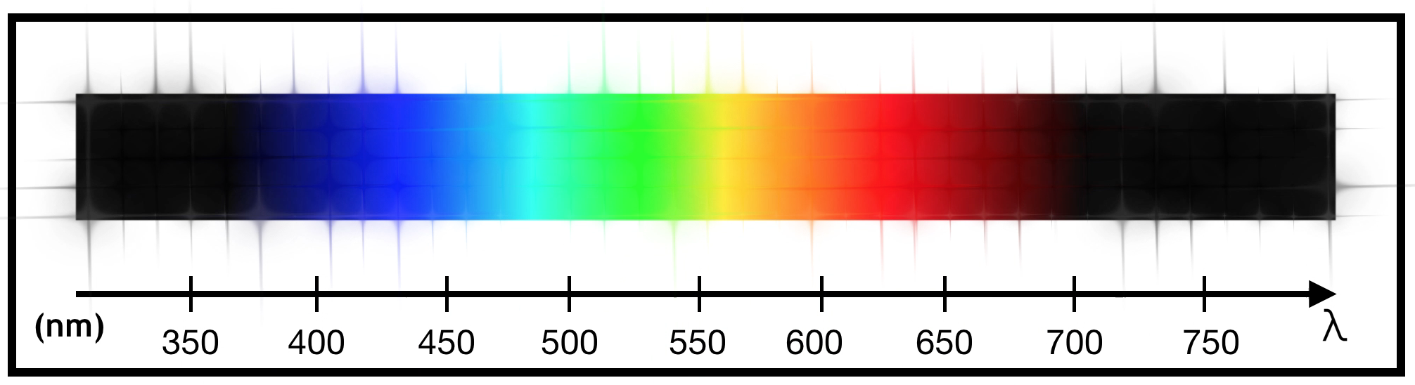 Artists impression of the light spectrum