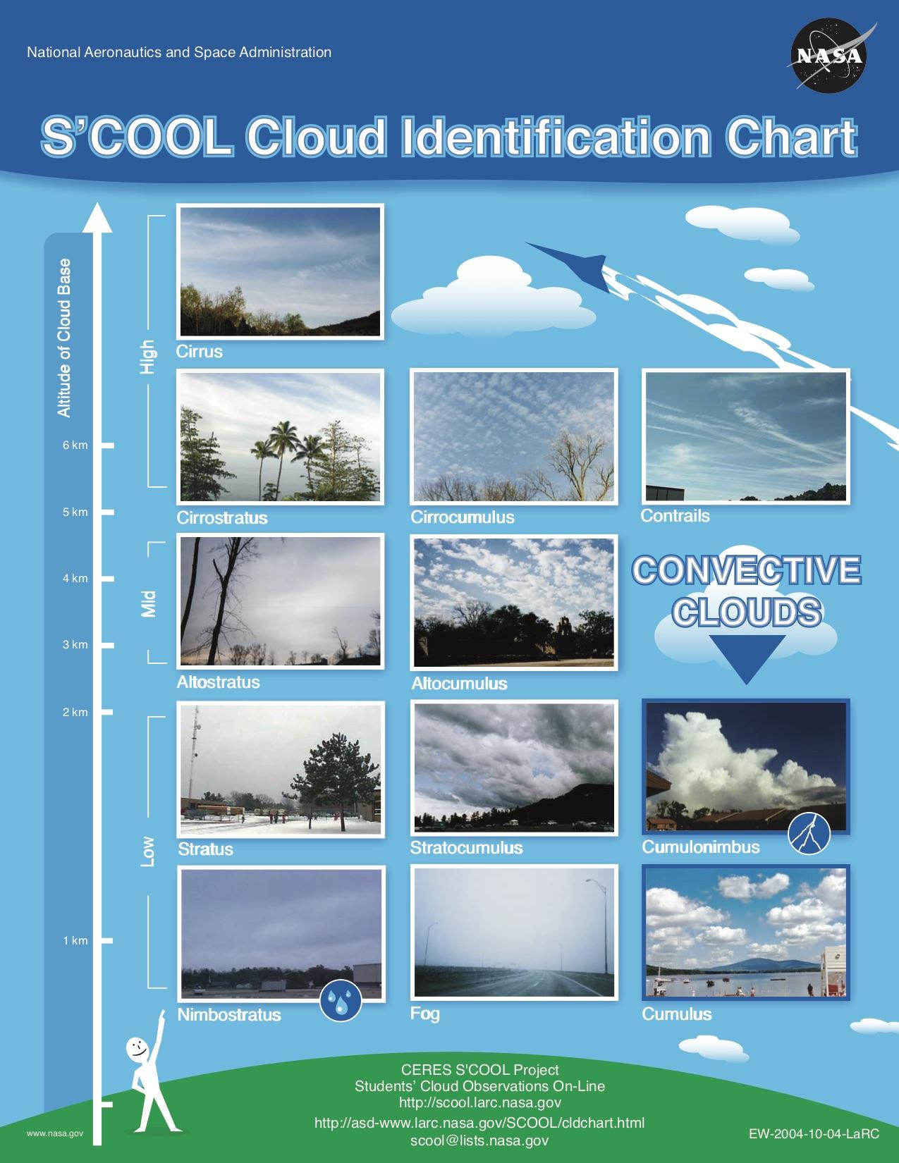 Cloud_ID copy.jpg